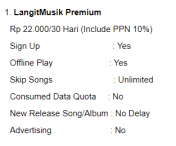 Menu Membership LangitMusik