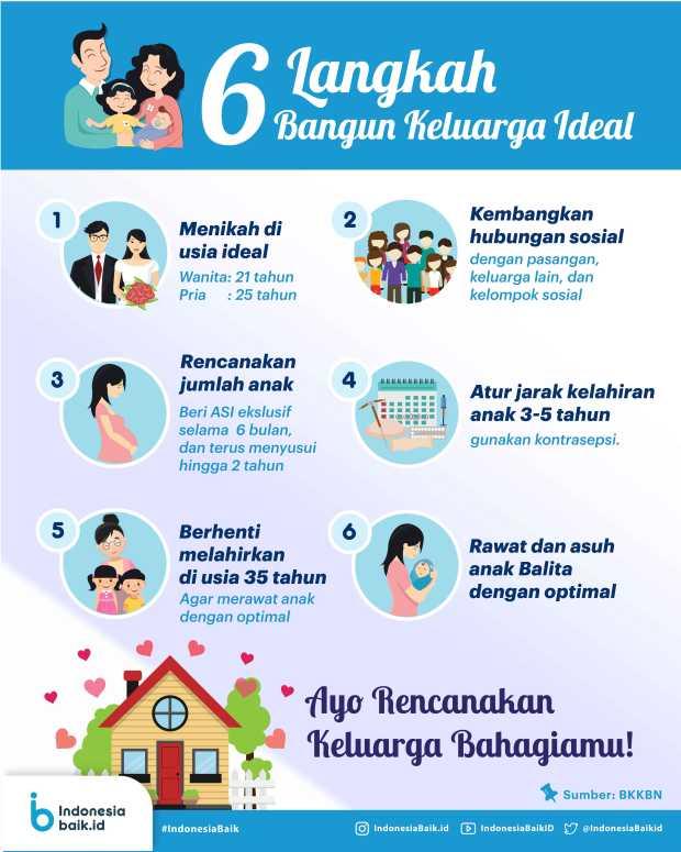 Langkah Membangun Keluarga Ideal