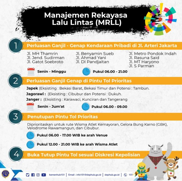 Asian Games Indonesia