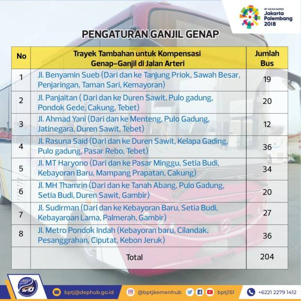 Ganjil Genap Asian Games