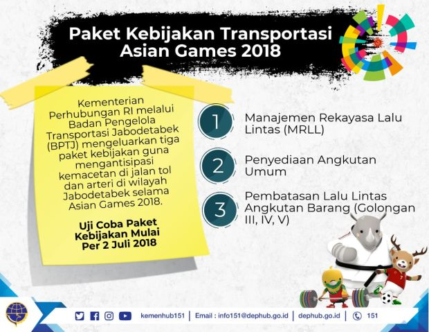 Grafis Asian Games